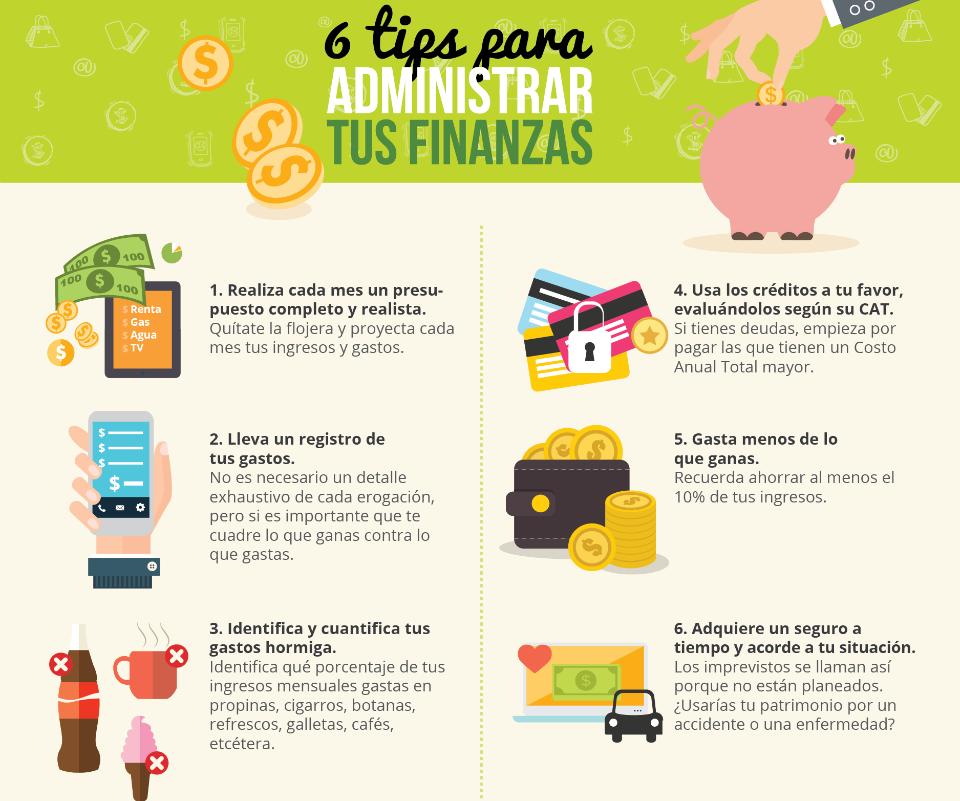 infografía sobre las finanzas